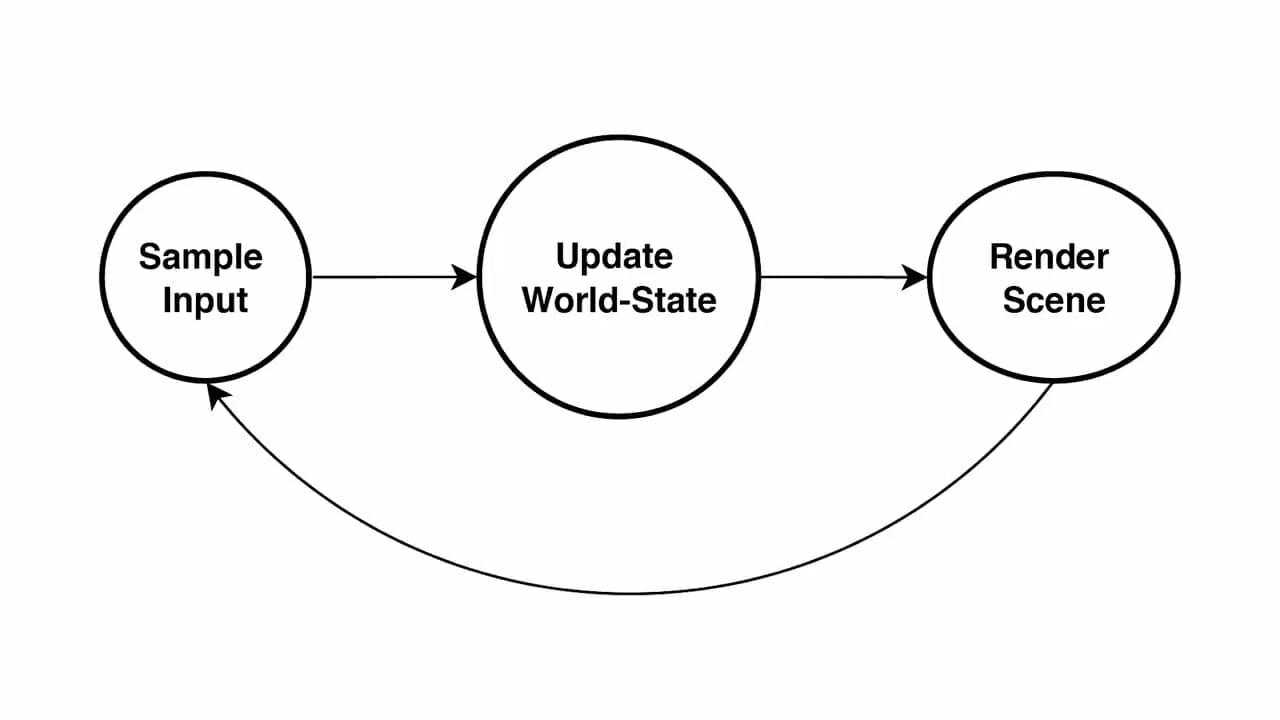 Prestazioni_Ottimizzazioni - ottimizzazioni_1.jpg