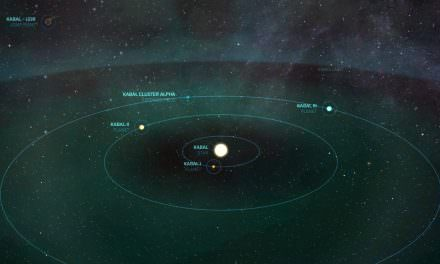 Guida Galattica: il Sistema Kabal